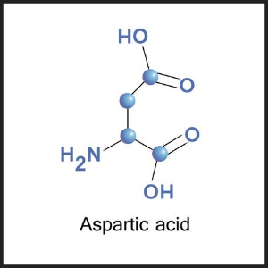 D-Aspartic Acid Boost Testosterone